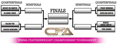 cfa tournament bracket